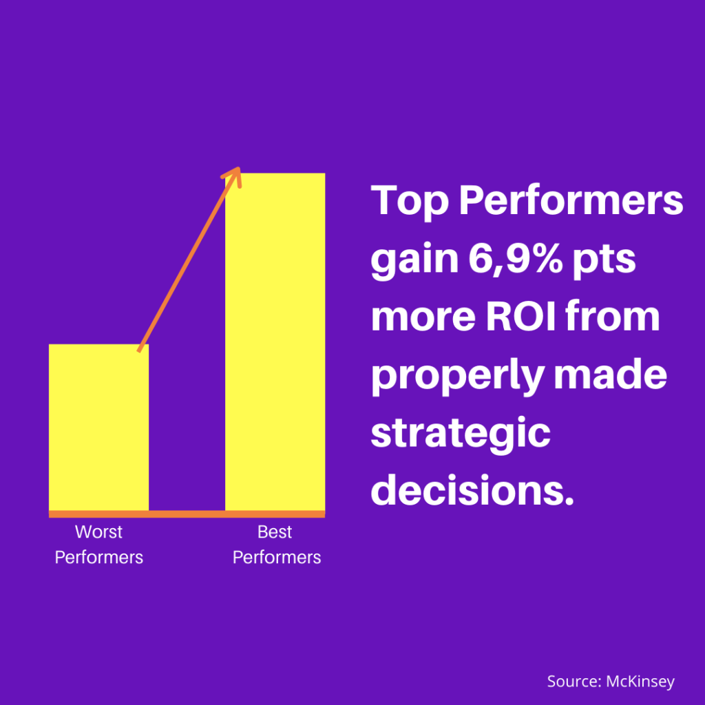 good-quality-decisions-improve-ROI